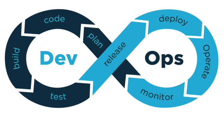 Arxia and DevOps